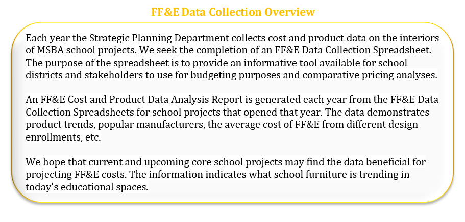 FF+E Data Collection Overview